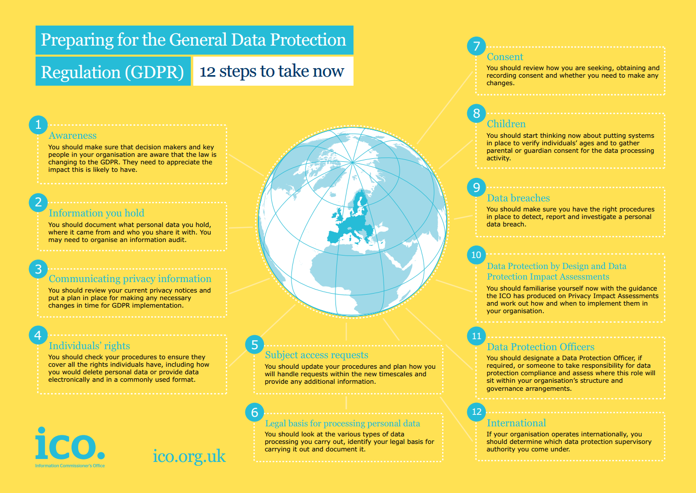 Are you ready for data protection reform?